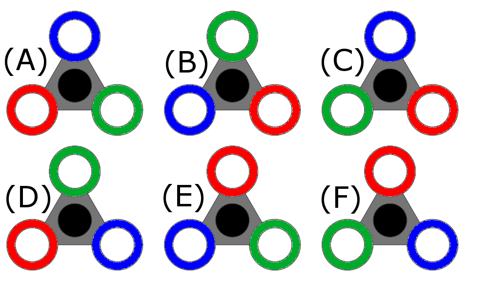 6Arrangements